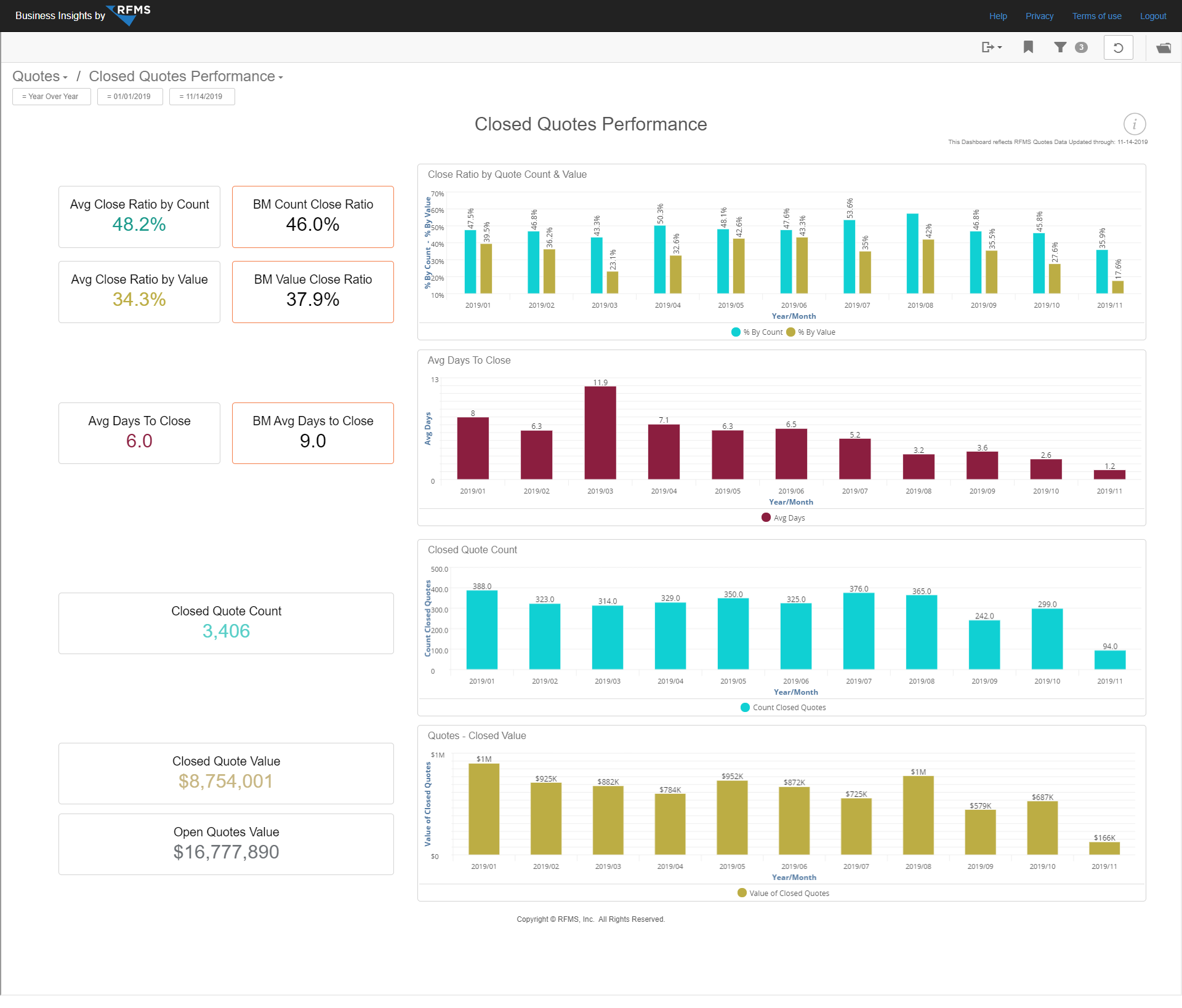screencapture-bi-rfms-online-Dashboard-2019-11-15-15_47_36.png